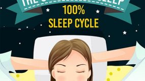 sleep stages image thumb